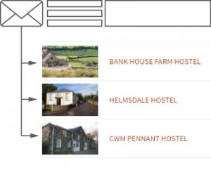 Contact the hostels
